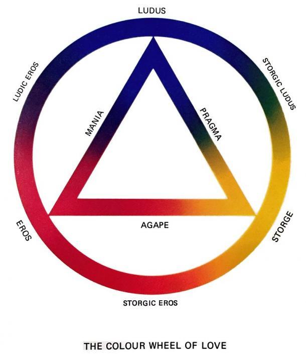 La rueda de colores del amor